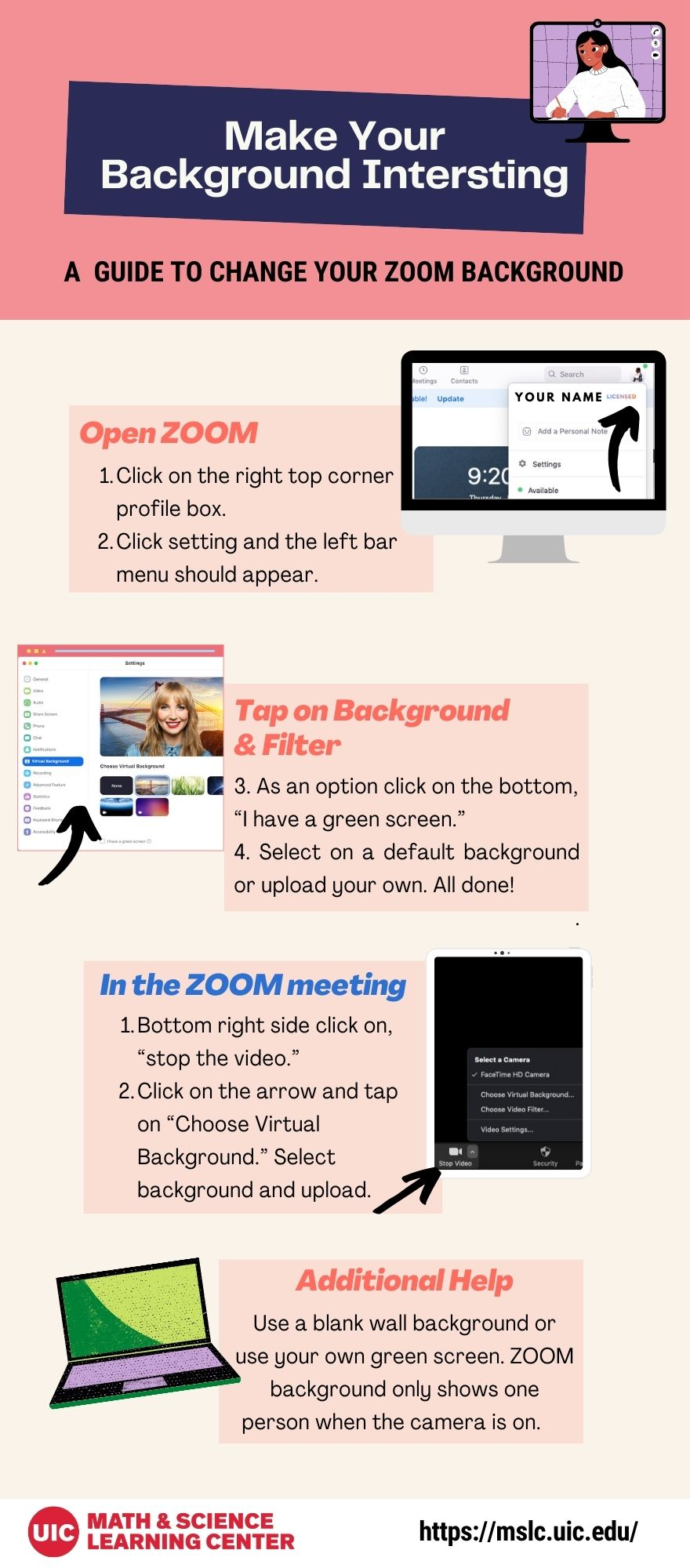 zoom background infographic